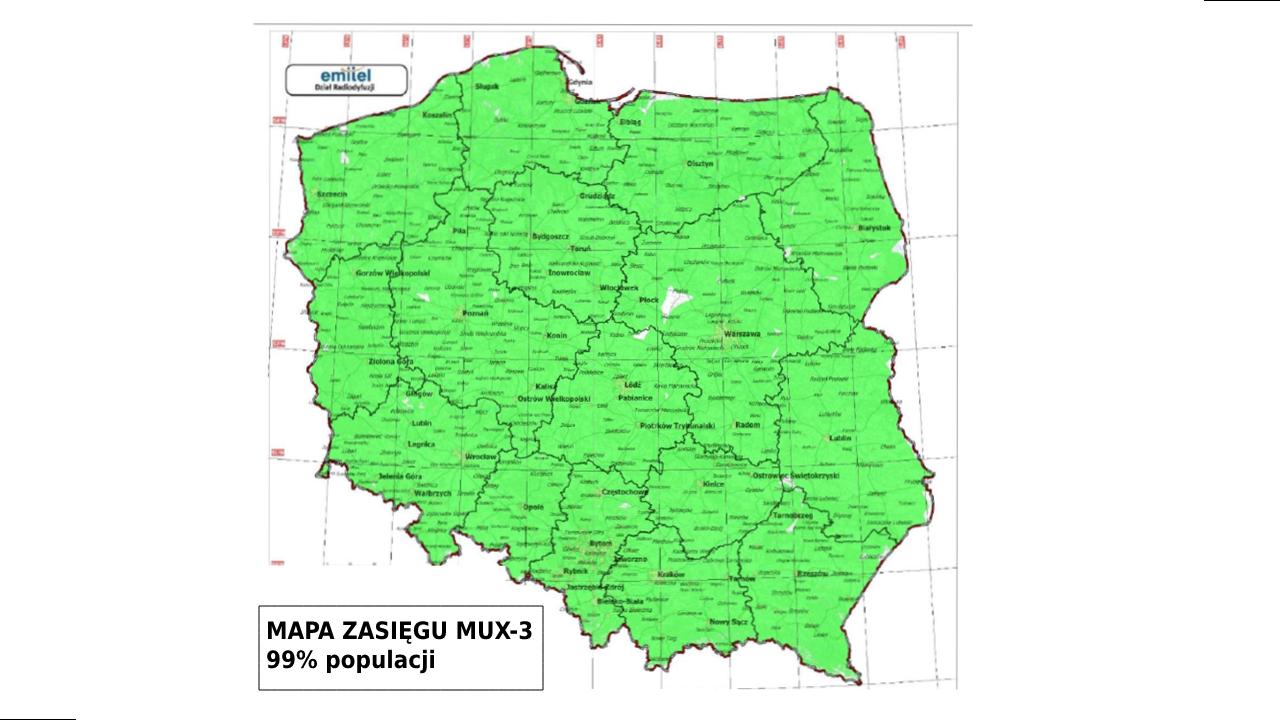 MUX 3 mapa zasięgu