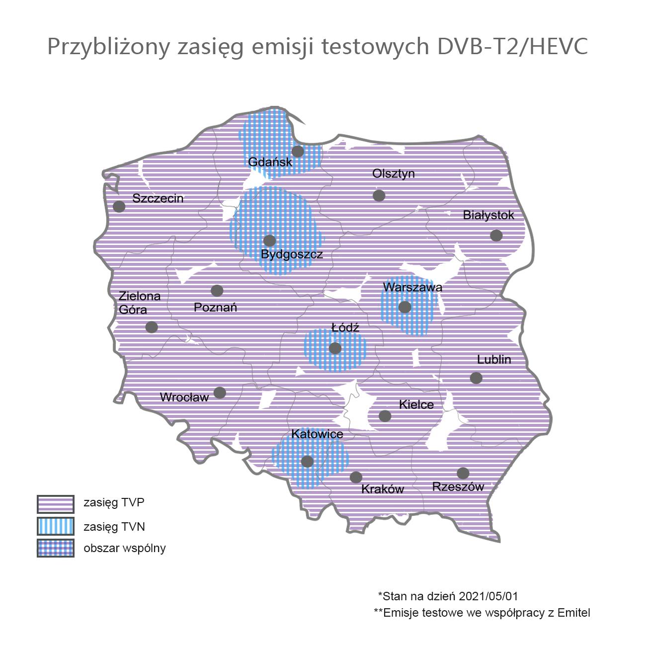 testy TVP
